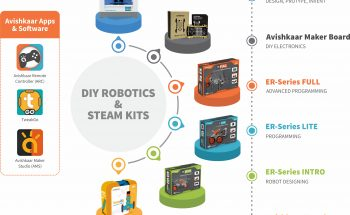 Avishkaar's range of DIY robotics kits